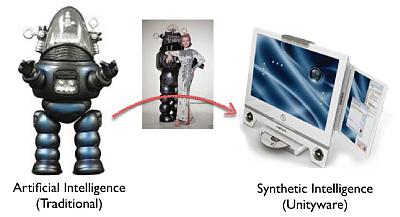 unityware1
